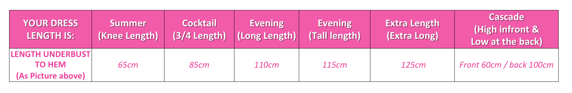 Size Guide for Infinity Dress South Africa